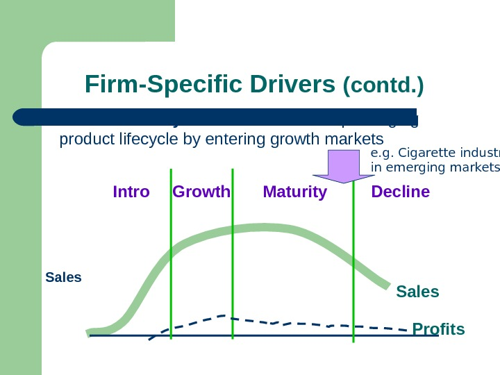 Firm-Specific Drivers (contd. ) Product Life Cycle Considerations:  prolonging product lifecycle by entering