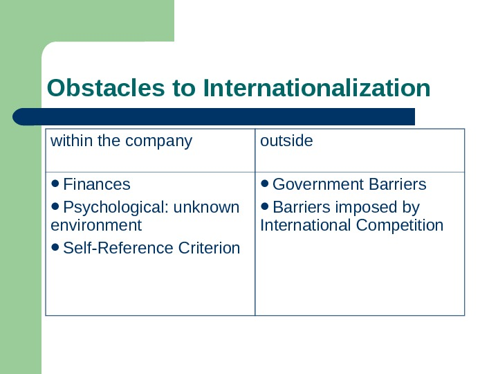Obstacles to Internationalization within the company outside Finances Psychological: unknown environment Self-Reference Criterion Government