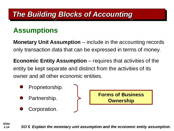 Slide 1 - 14 Monetary Unit Assumption – include in the accounting records only transaction data