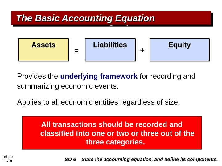 Slide 1 - 18 Assets Liabilities Equity = + Provides the underlying framework  for recording