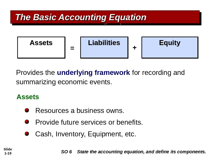 Slide 1 - 19 Assets Provides the underlying framework  for recording and summarizing economic events.