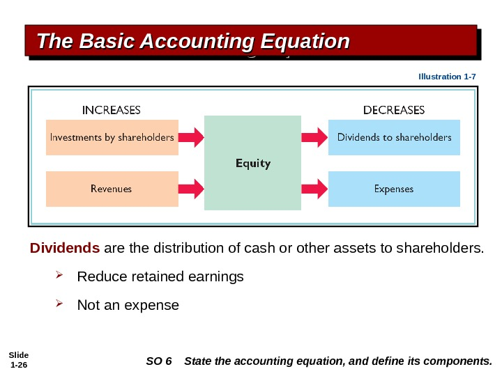 Slide 1 - 26 Dividends are the distribution of cash or other assets to shareholders.