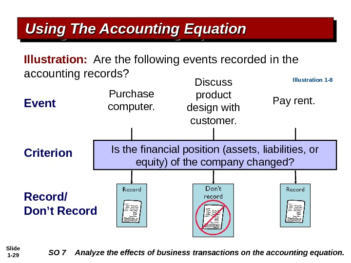 Slide 1 - 29 Illustration:  Are the following events recorded in the accounting records? Event