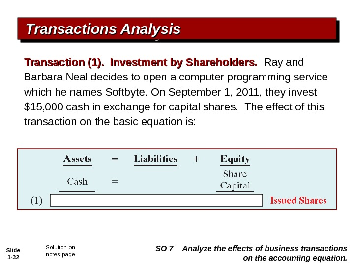 Slide 1 - 32 Transaction (1).  Investment by Shareholders.  Ray and Barbara Neal decides
