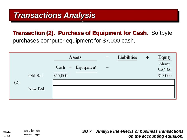 Slide 1 - 33 Transaction (2).  Purchase of Equipment for Cash.  Softbyte purchases computer