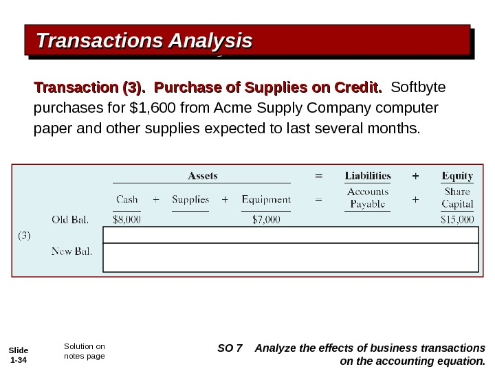 Slide 1 - 34 Transactions Analysis Transaction (3).  Purchase of Supplies on Credit.  Softbyte