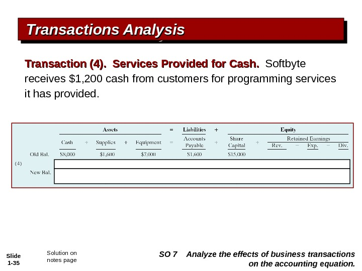 Slide 1 - 35 Transactions Analysis Transaction (4).  Services Provided for Cash.  Softbyte receives