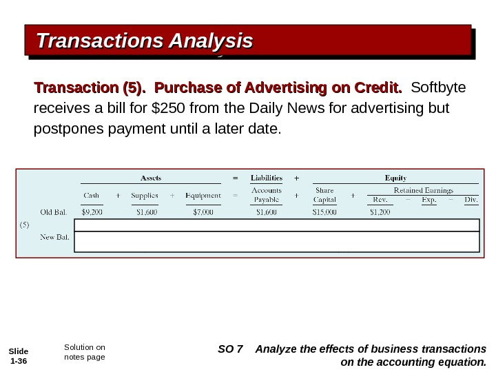 Slide 1 - 36 Transactions Analysis Transaction (5).  Purchase of Advertising on Credit.  Softbyte