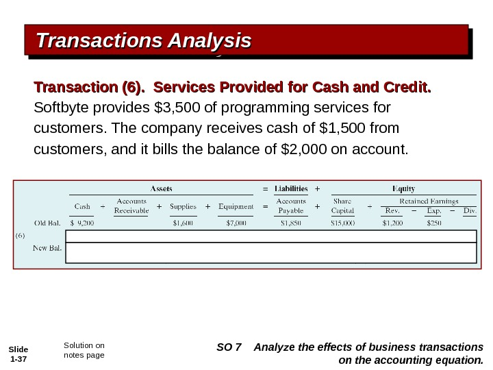 Slide 1 - 37 Transactions Analysis Transaction (6).  Services Provided for Cash and Credit.