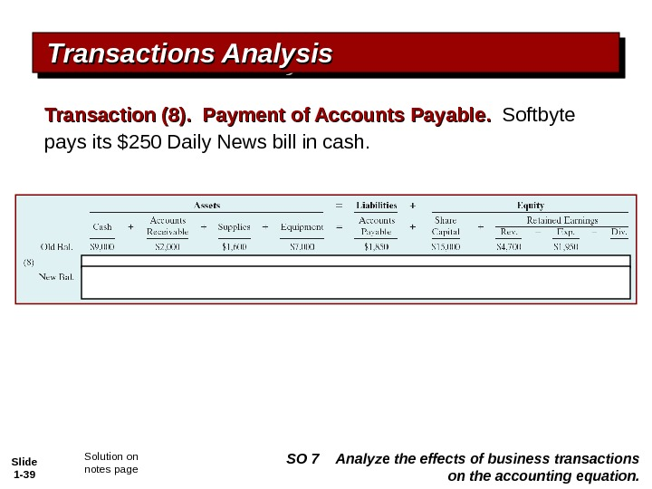 Slide 1 - 39 Transactions Analysis Transaction (8).  Payment of Accounts Payable.  Softbyte pays