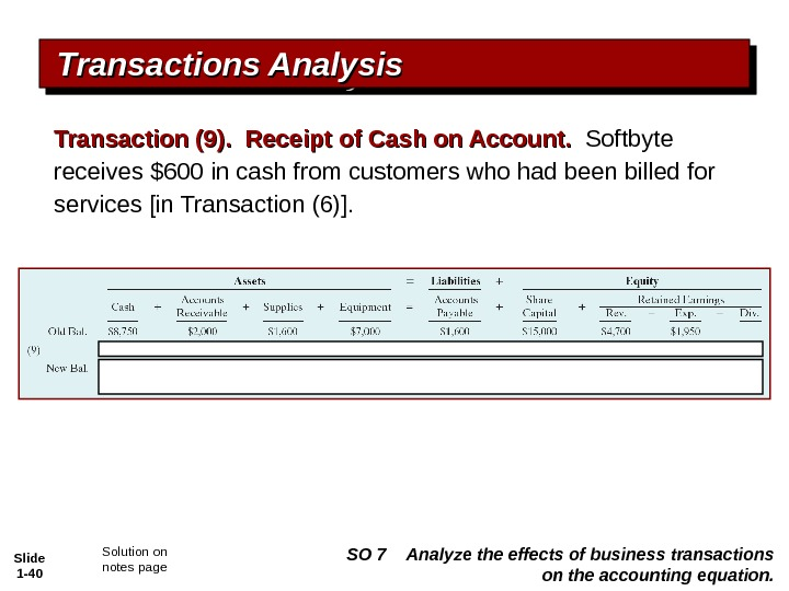 Slide 1 - 40 Transactions Analysis Transaction (9).  Receipt of Cash on Account.  Softbyte