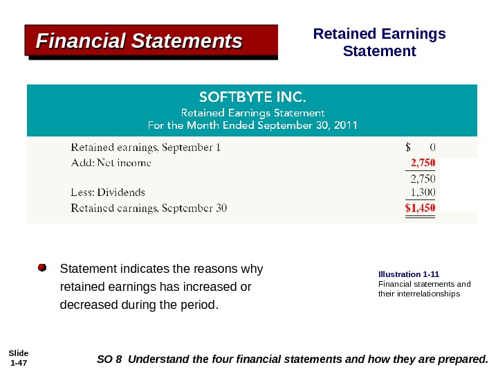 Slide 1 - 47 Financial Statements Statement indicates the reasons why retained earnings has increased or