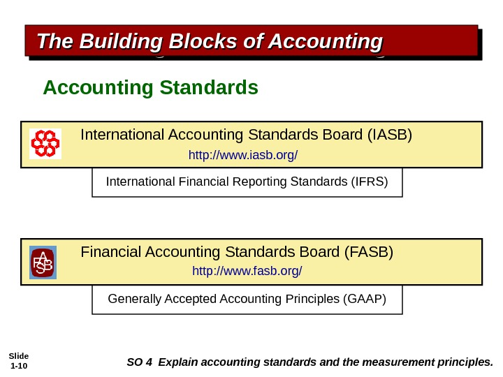 Slide 1 - 10 International Financial Reporting Standards (IFRS) SO 4 Explain accounting standards and the