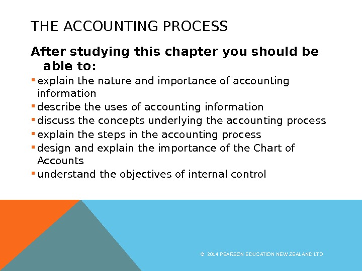 THE ACCOUNTING PROCESS After studying this chapter you should be able to:  explain the nature