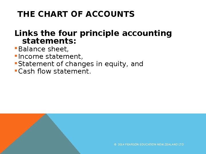 THE CHART OF ACCOUNTS Links the four principle accounting statements:  Balance sheet,  Income statement,