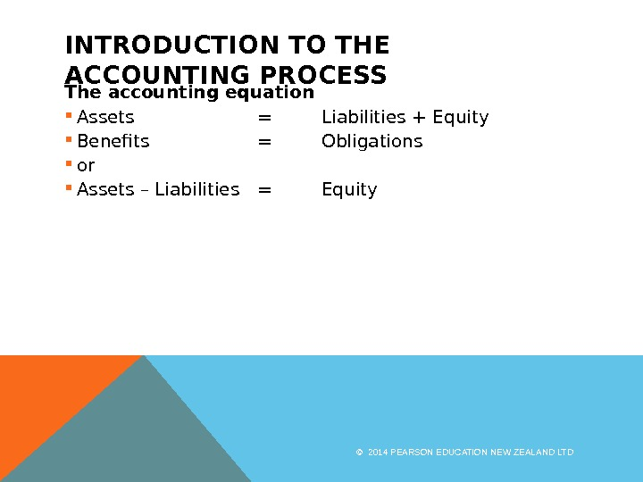 INTRODUCTION TO THE ACCOUNTING PROCESS The accounting equation Assets = Liabilities + Equity Benefits = Obligations