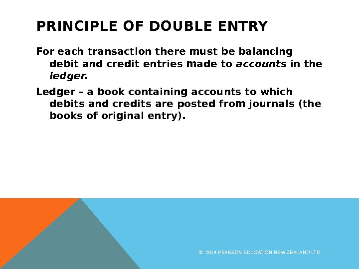 PRINCIPLE OF DOUBLE ENTRY For each transaction there must be balancing debit and credit entries made