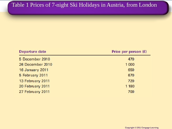 Copyright © 2010 Cengage Learning. Table 1 Prices of 7 -night Ski Holidays in Austria, from