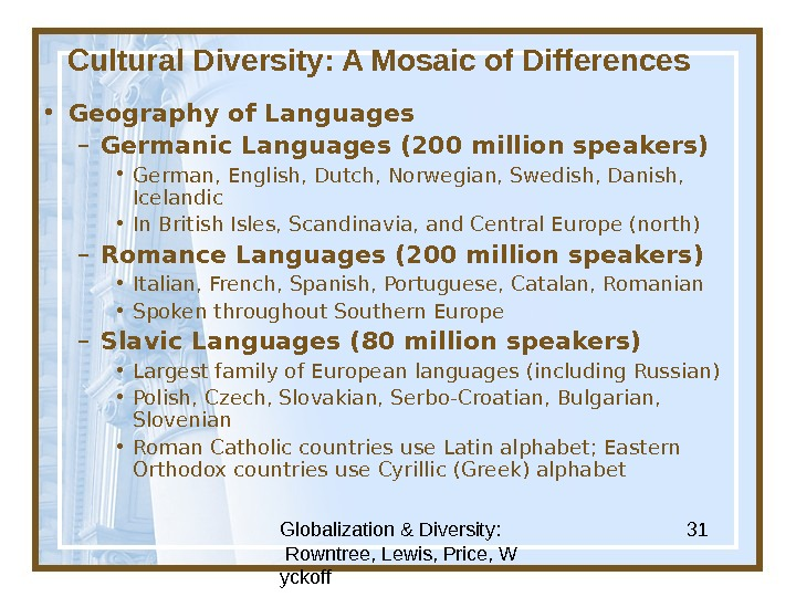 Globalization & Diversity:  Rowntree, Lewis, Price, W yckoff 31 Cultural Diversity: A Mosaic of Differences