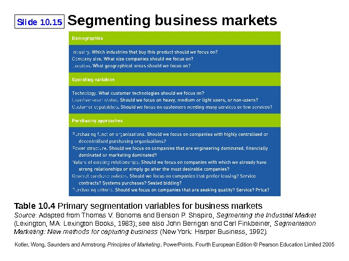 Slide 10. 15 Segmenting business markets Table 10. 4 Primary segmentation variables for business markets Source