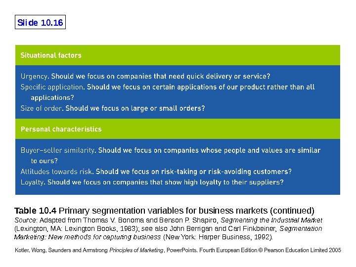 Slide 10. 16 Table 10. 4 Primary segmentation variables for business markets (continued) Source : Adapted