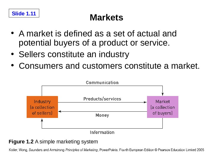 Slide 1. 11 Markets • A market is defined as a set of actual and potential