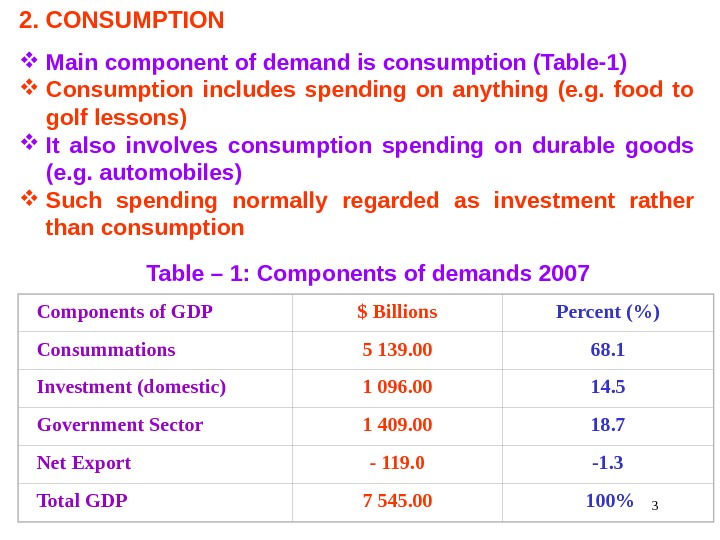 32. CONSUMPTION Main component of demand is consumption (Table-1) Consumption includes spending on anything (e. g.