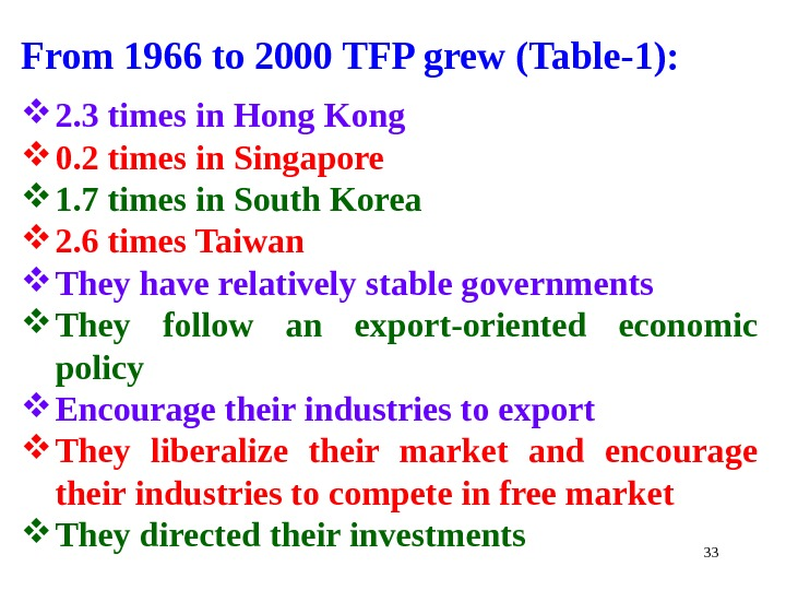 33 From 1966 to 2000 TFP grew (Table-1):  2. 3 times in Hong Kong