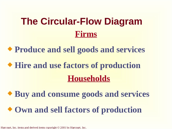 Harcourt, Inc. items and derived items copyright © 2001 by Harcourt, Inc. The Circular-Flow Diagram Households