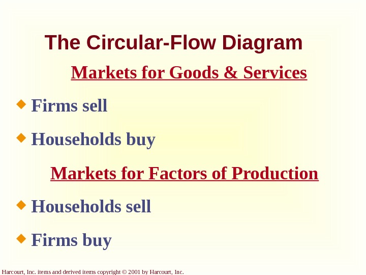 Harcourt, Inc. items and derived items copyright © 2001 by Harcourt, Inc. The Circular-Flow Diagram Markets