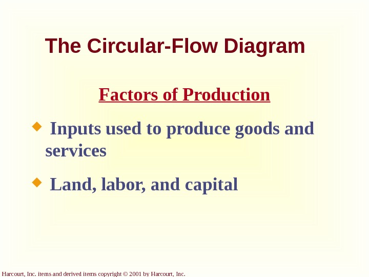 Harcourt, Inc. items and derived items copyright © 2001 by Harcourt, Inc. The Circular-Flow Diagram Factors