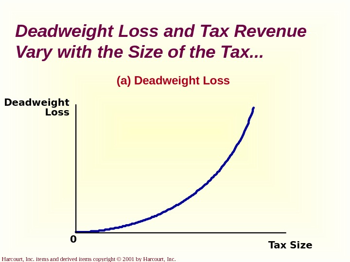 Harcourt, Inc. items and derived items copyright © 2001 by Harcourt, Inc. Deadweight Loss and Tax