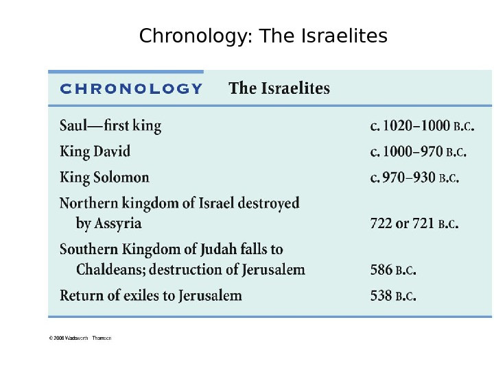 Chronology: The Israelites