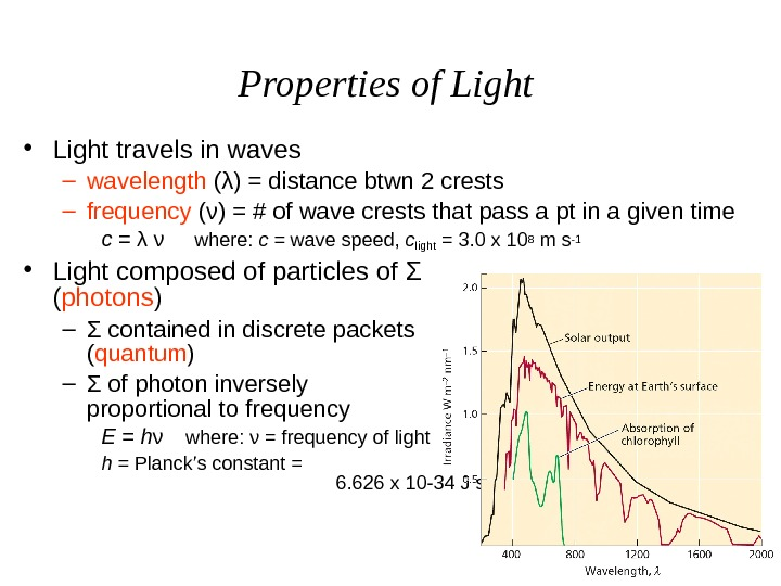 Properties of Light • Light travels in waves – wavelength ( λ ) = distance