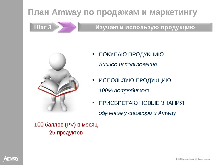 © 20 11  Amway Russia All rights reserved© 20 11  Amway Russia All rights