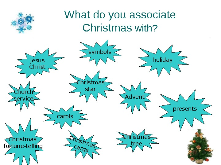What do you associate Christmas with? Jesus Christmas star Church service Christmas tree holiday. Christmas cards