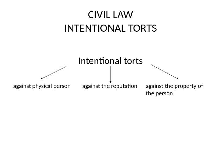 CIVIL LAW INTENTIONAL TORTS Intentional torts against physical person  against the reputation against the property