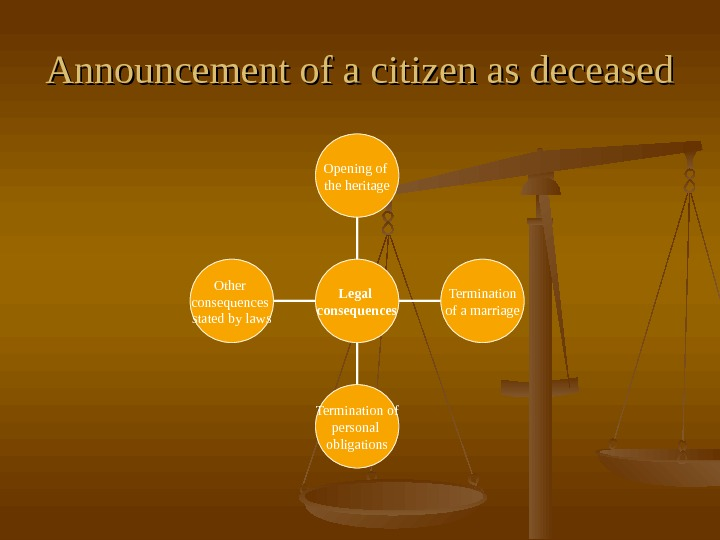 Announcement of a citizen as deceased Other consequences stated by laws Termination of personal