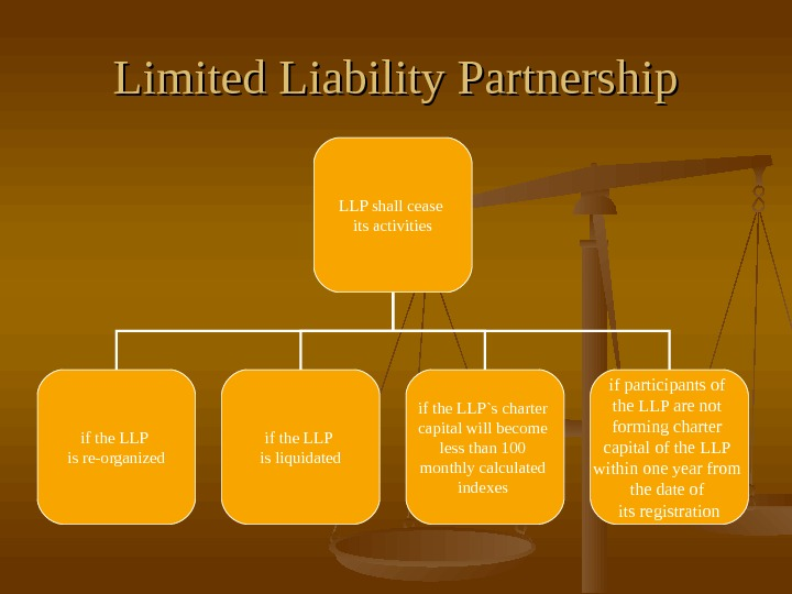 Limited Liability Partnership LLP shall cease its activities if the LLP is re-organized if