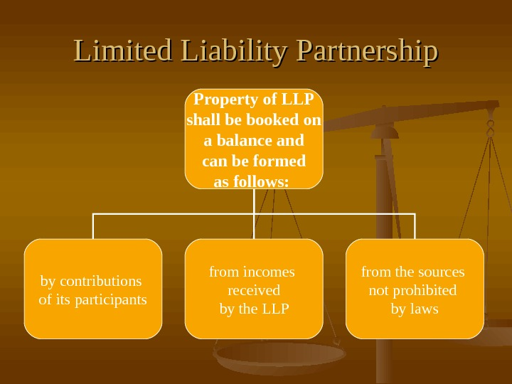 Limited Liability Partnership Property of LLP shall be booked on  a balance and