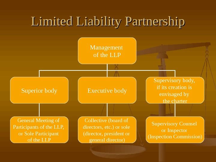 Limited Liability Partnership Management of the LLP Superior body Executive body Supervisory body,