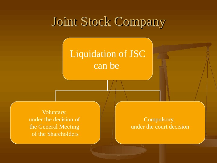 Joint Stock Company Liquidation of JSC can be Voluntary,  under the decision of