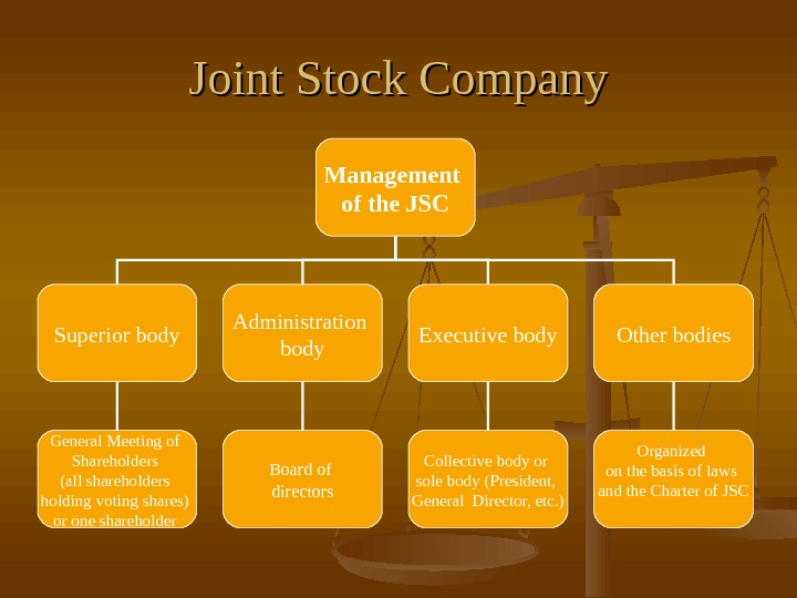 Joint Stock Company Management of the JSC Superior body Administration body Executive body General