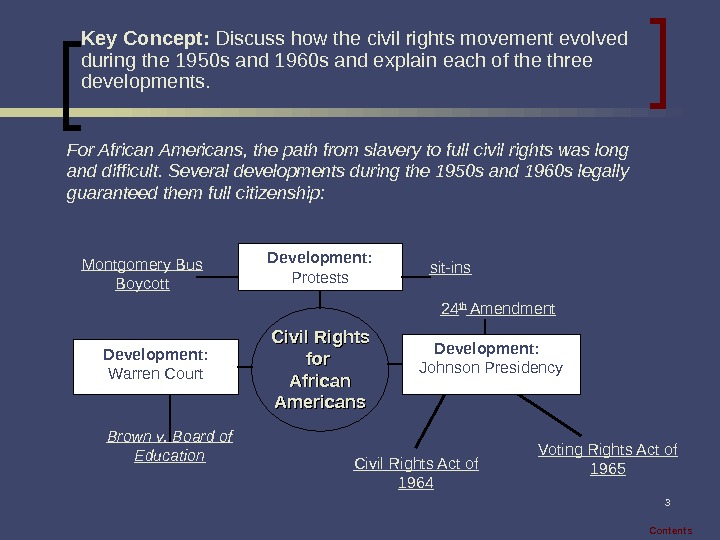 3 Key Concept:  Discuss how the civil rights movement evolved during the 1950 s and