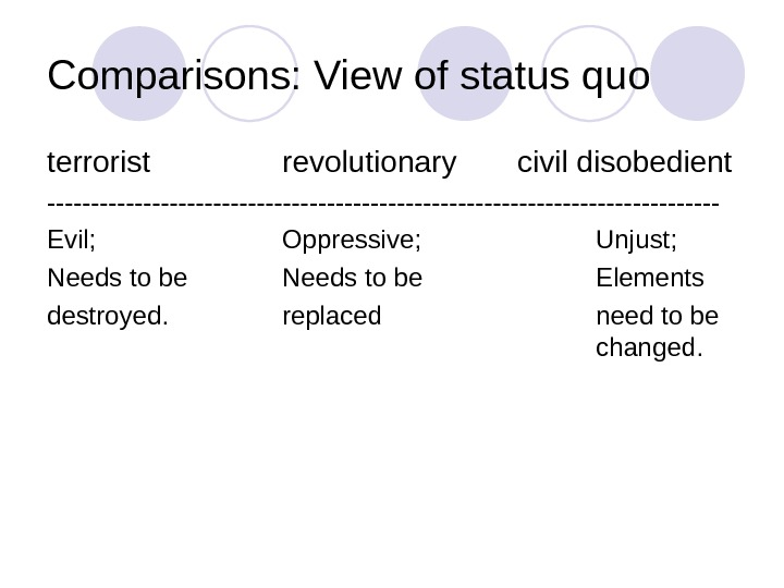 Comparisons: View of status quo terrorist revolutionary civil disobedient --------------------------------------- Evil; Oppressive; Unjust; Needs to be