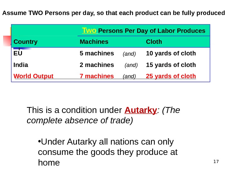 17 Two  Persons Per Day of Labor Produces Country Machines Cloth EU 5 machines 10
