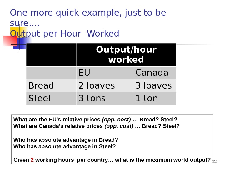 23 One more quick example, just to be sure…. Output per Hour Worked Output/hour worked EU