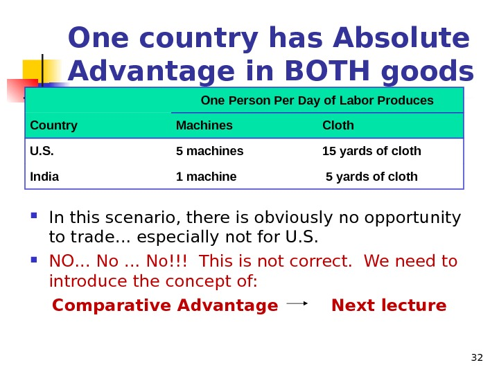 32 One country has Absolute Advantage in BOTH goods In this scenario, there is obviously no