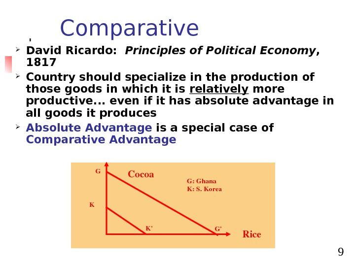 9 Comparative Advantage David Ricardo:  Principles of Political  Economy ,  1817 Country should