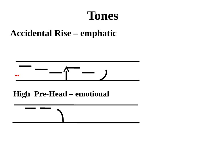 Tones Accidental Rise – emphatic  . .  High Pre-Head – emotional